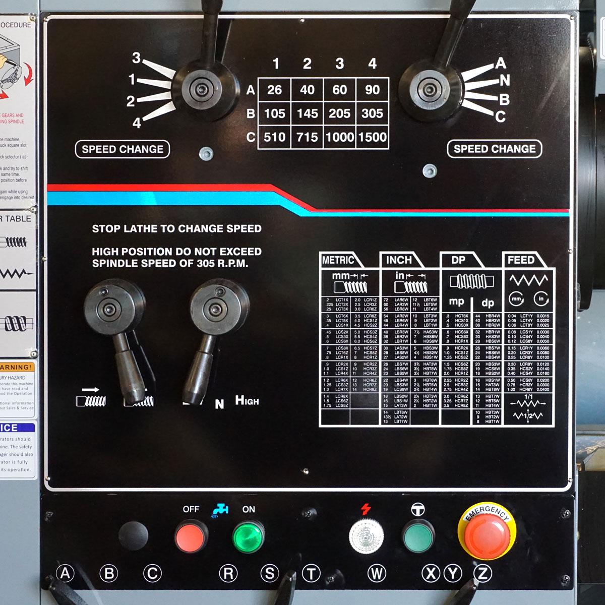 25-1500 RPM Spindle Range