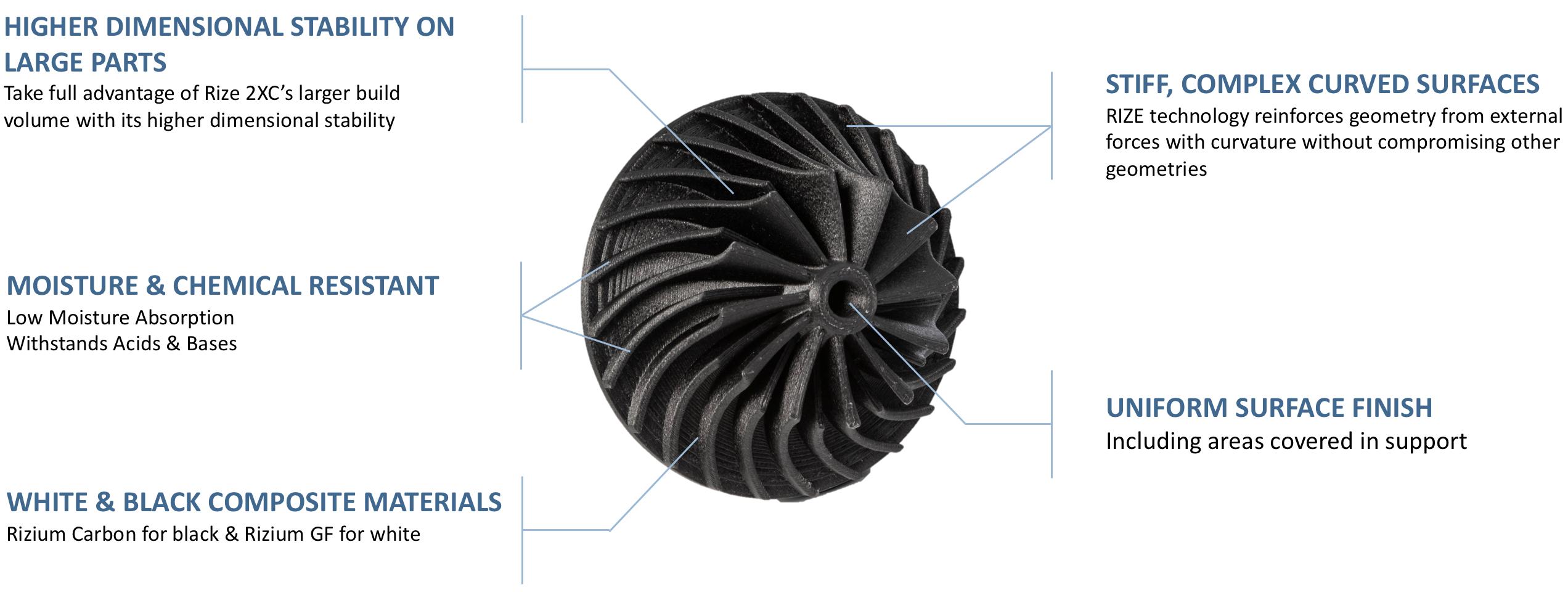Kent USA 3D Printer Rize 7XC
